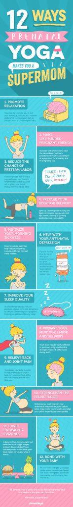 Benefits of Prenatal Yoga Infographic