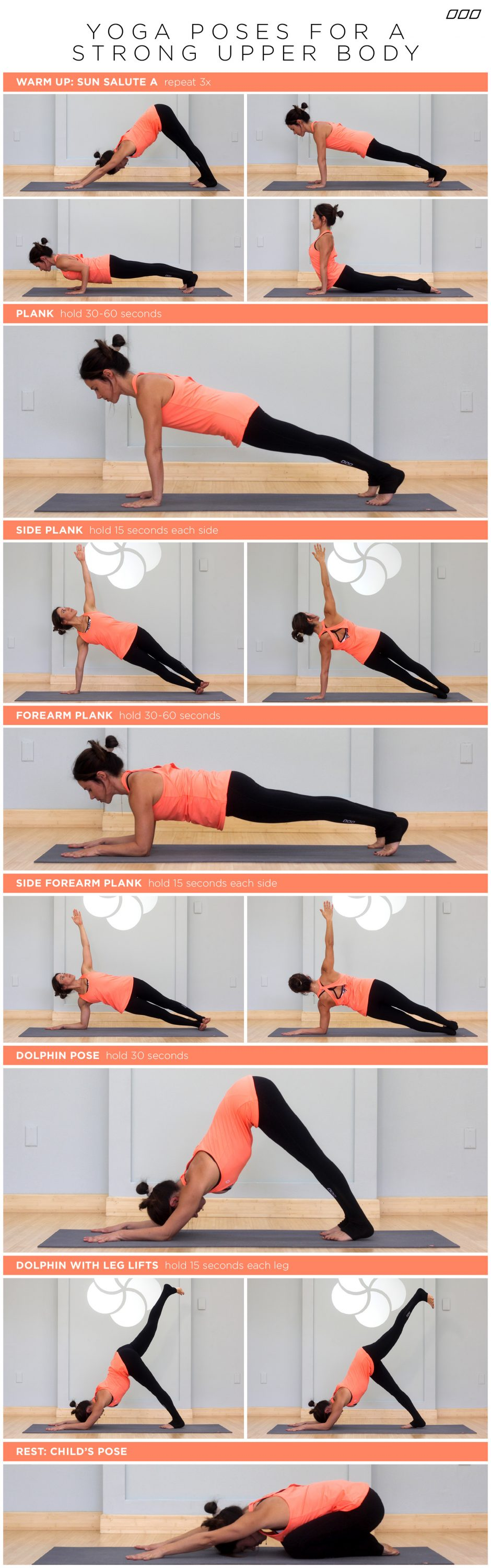 Yoga Sequence Core