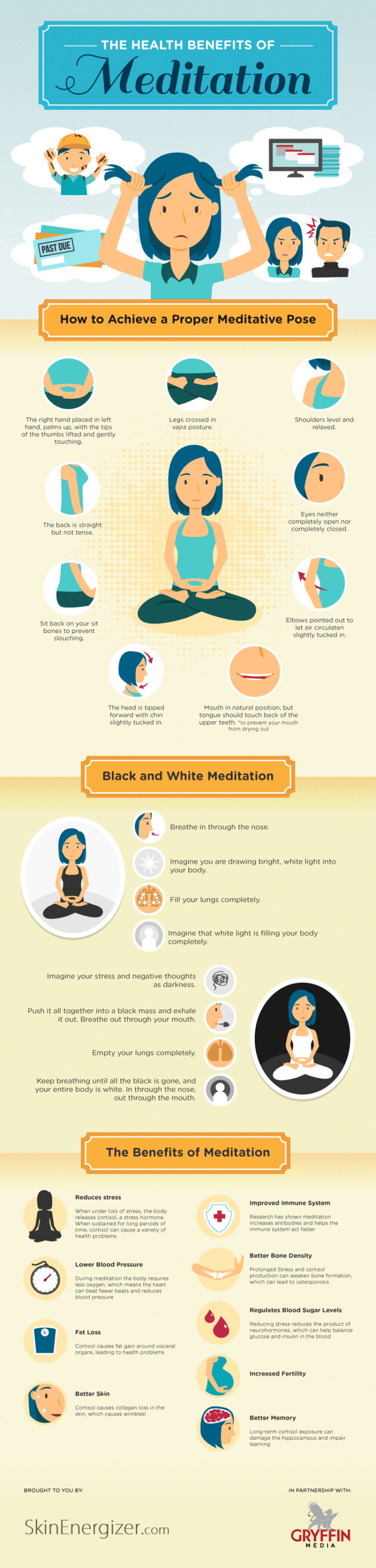 How to Meditate: Full Beginners Guide to Meditation