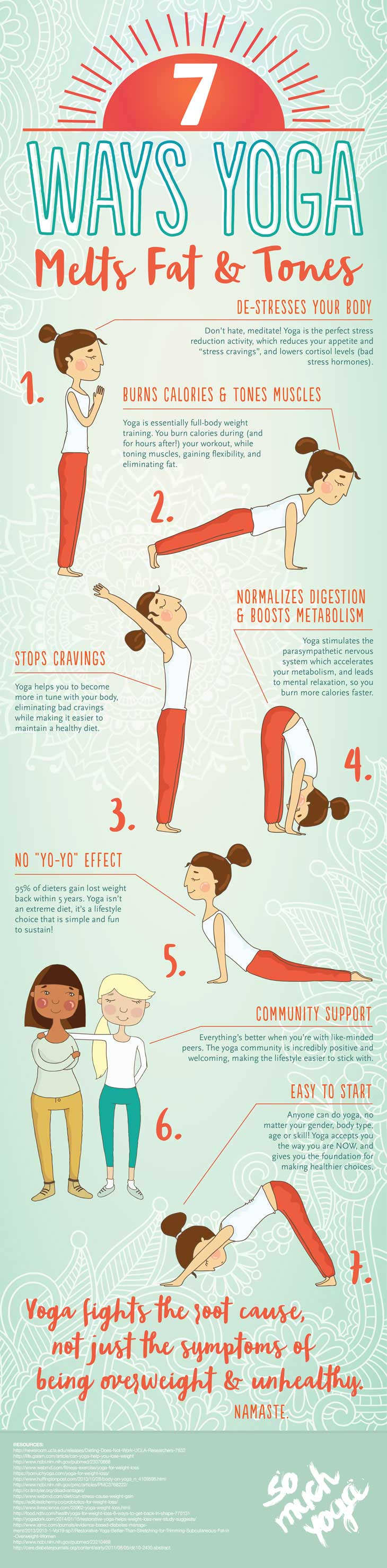 Yoga For Digestion And Weight Loss
